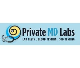 PrivateMDLabs.com coupons
